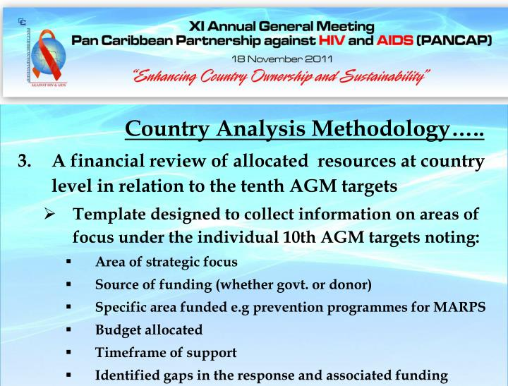 Country Analysis Methodology…..