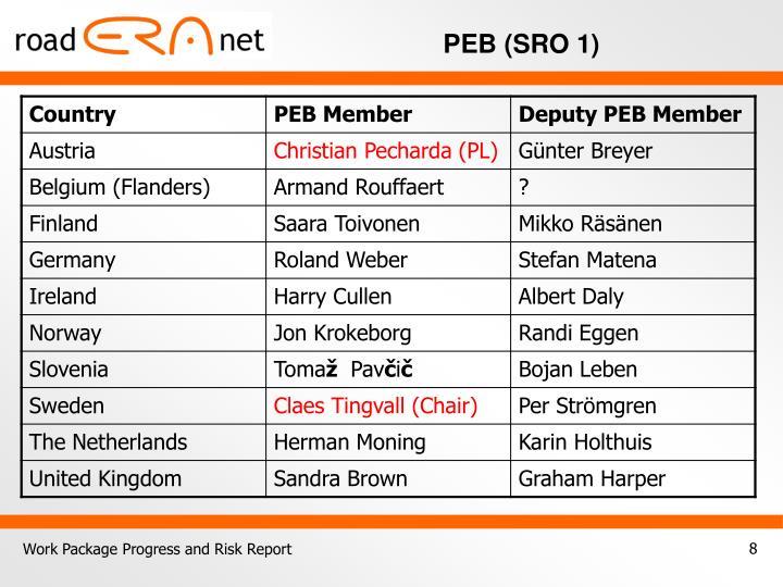 PEB (SRO 1)