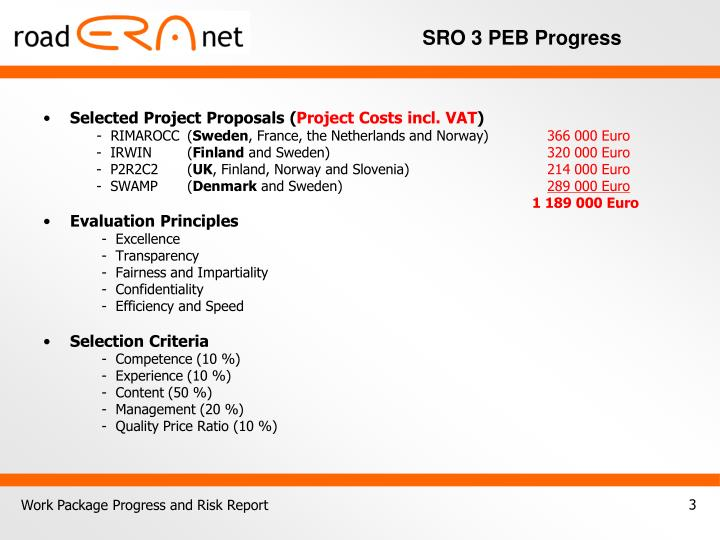Selected Project Proposals (