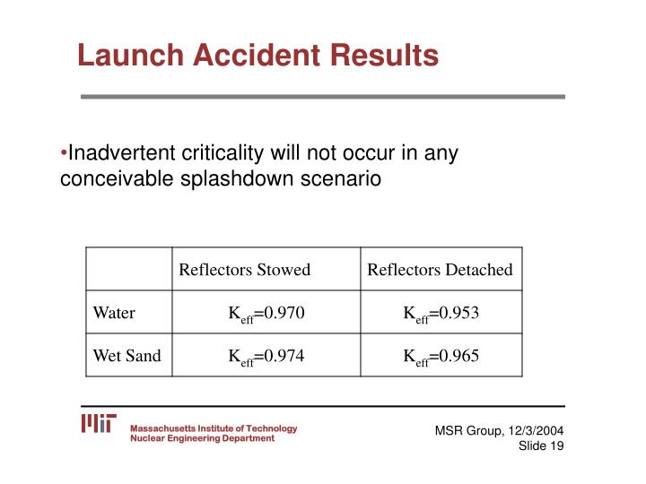Launch Accident Results