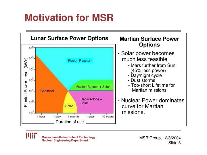 Motivation for MSR
