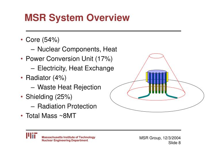 MSR System Overview