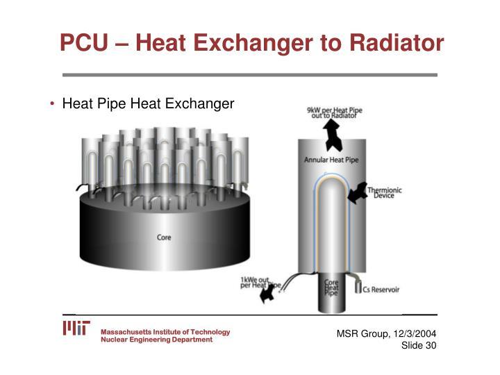 PCU – Heat Exchanger to Radiator