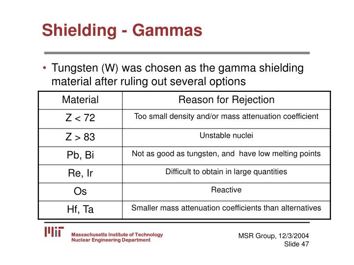 Shielding - Gammas
