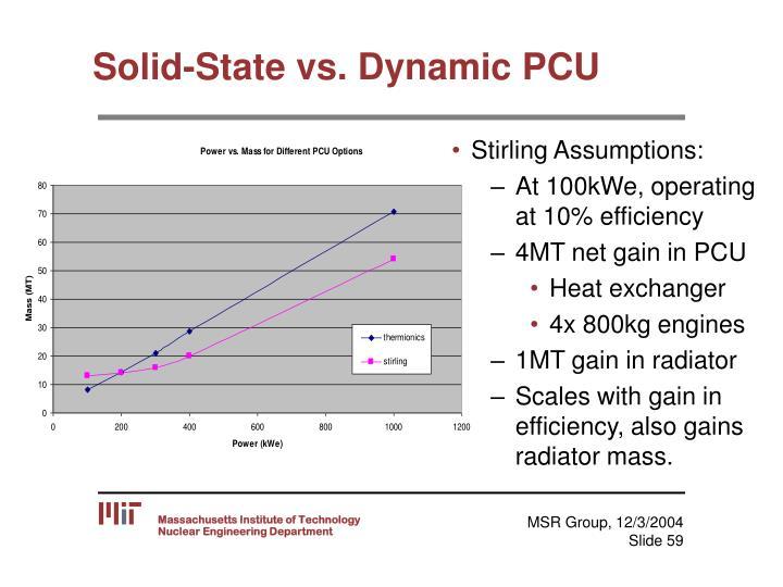 Solid-State vs. Dynamic PCU