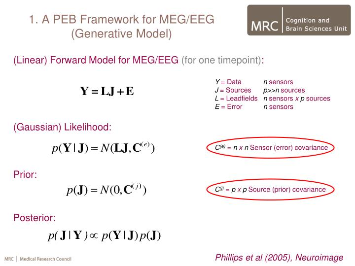 (Linear) Forward Model for MEG/EEG