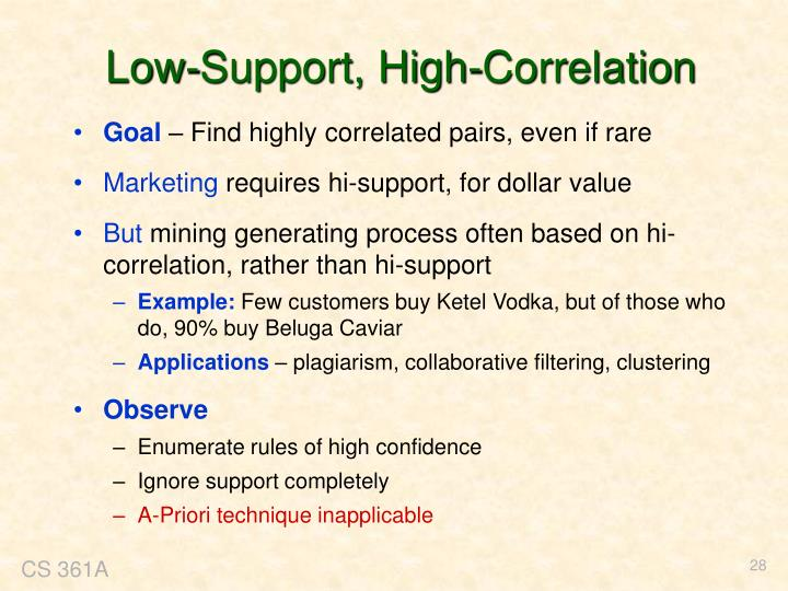 Low-Support, High-Correlation