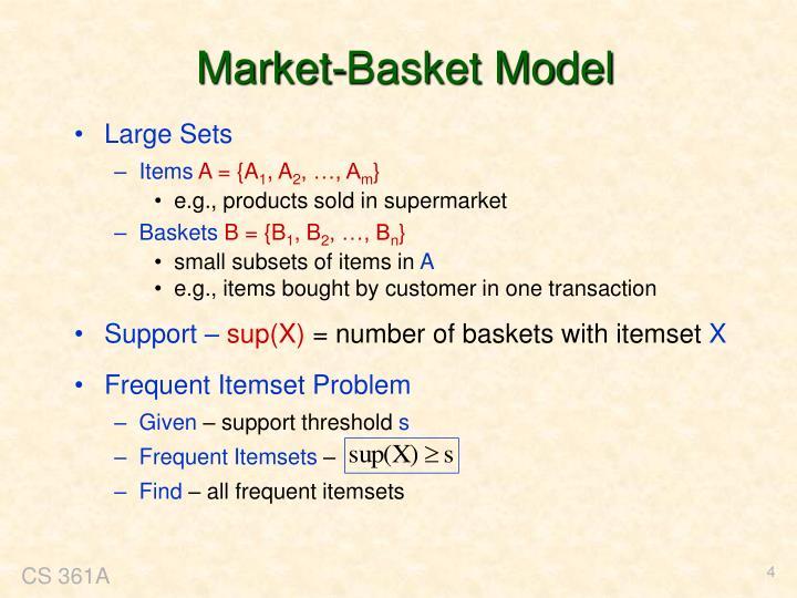 Market-Basket Model