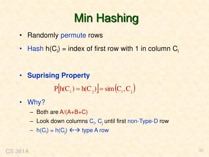 Min Hashing