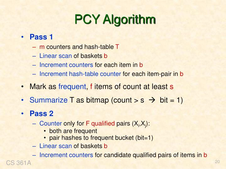 PCY Algorithm