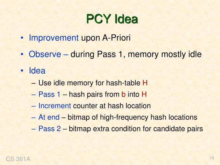 PCY Idea