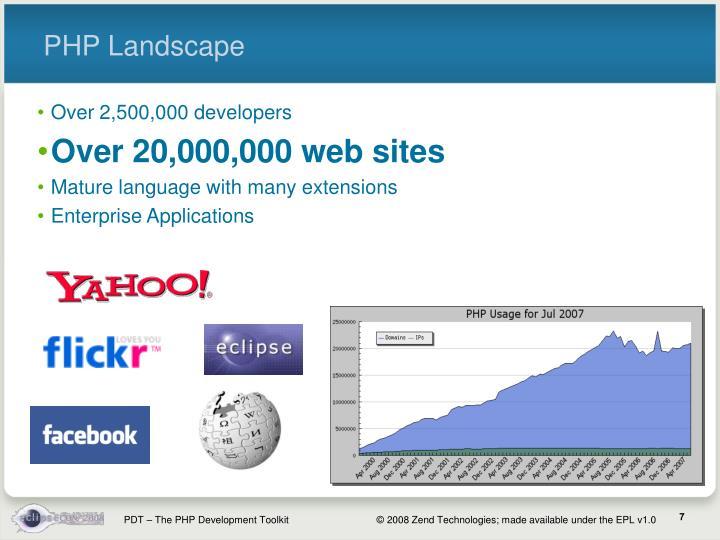 PHP Landscape