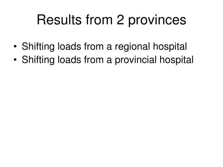 Results from 2 provinces