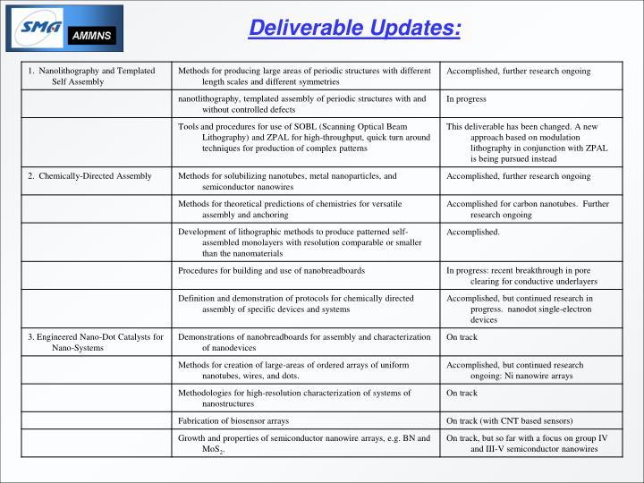 Deliverable Updates: