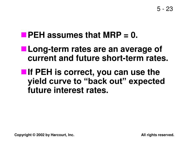 PEH assumes that MRP = 0.