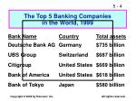 the top 5 banking companies in the world 1999