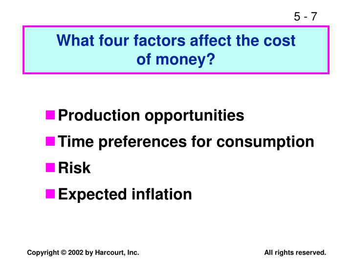 What four factors affect the cost