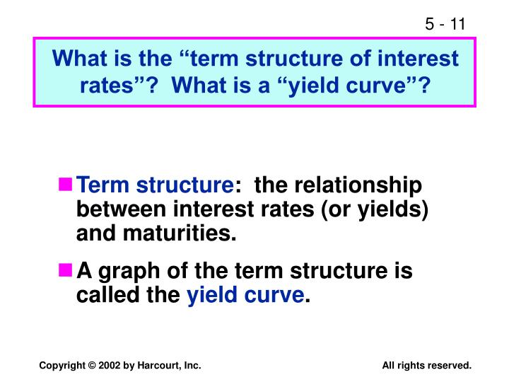 """What is the """"term structure of interest rates""""?  What is a """"yield curve""""?"""