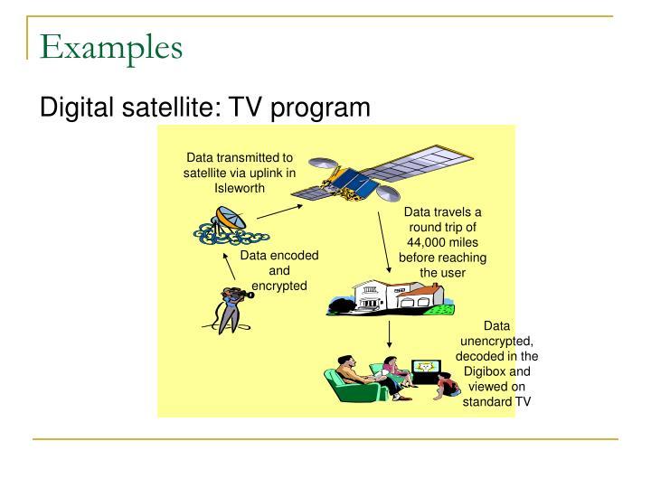 Data transmitted to satellite via uplink in Isleworth