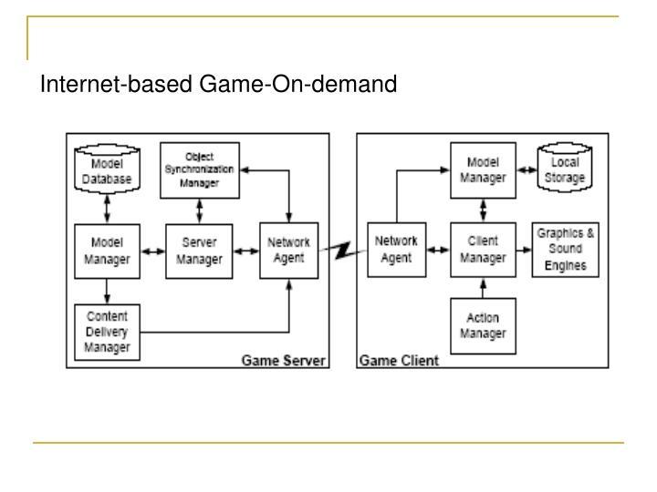 Internet-based Game-On-demand