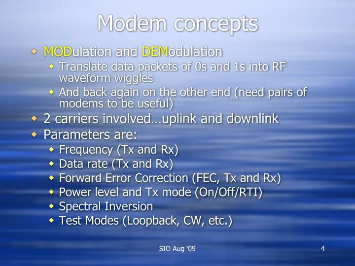 Modem concepts