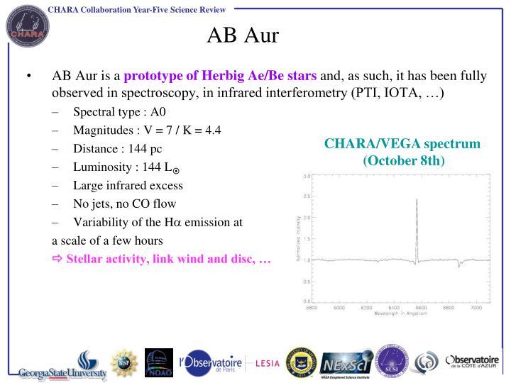 AB Aur