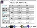average v vs polarization