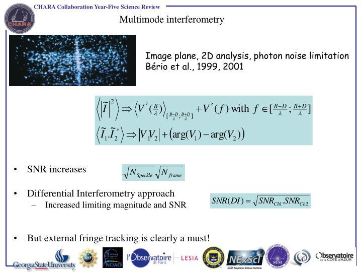 Multimode interferometry