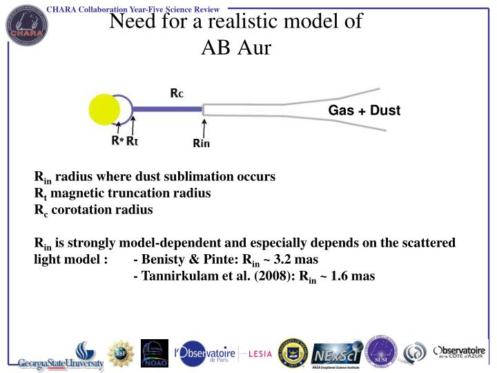 Need for a realistic model of AB Aur