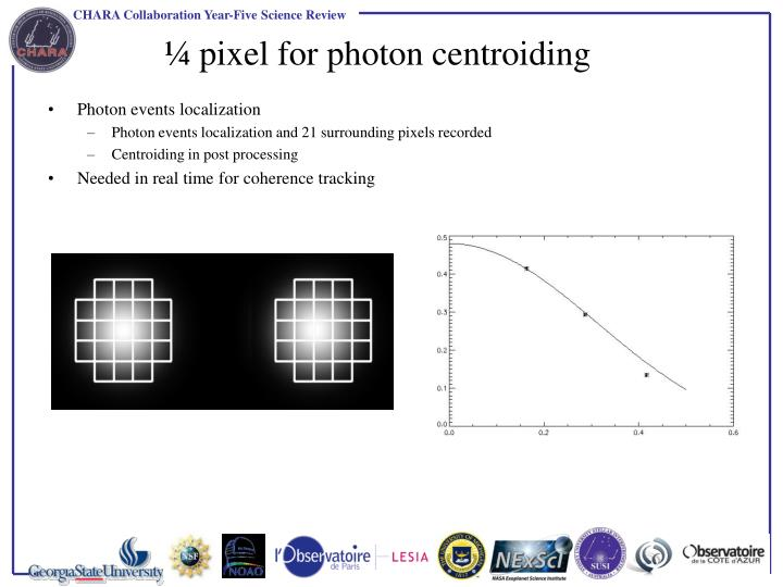 ¼ pixel for photon centroiding