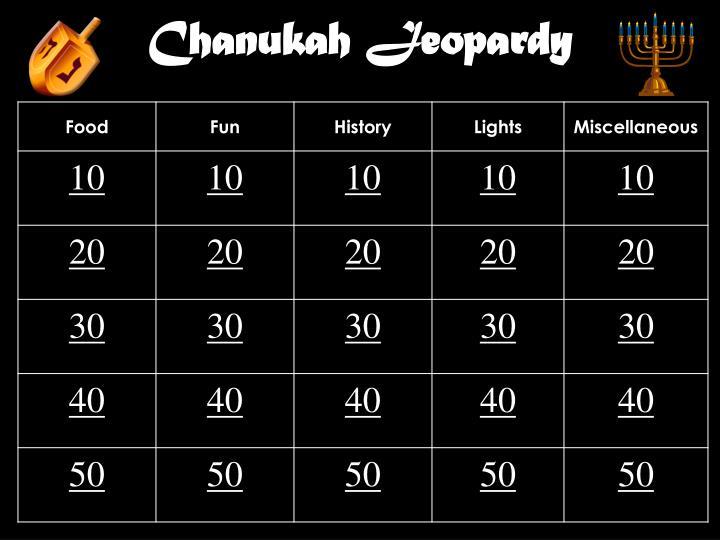 Chanukah Jeopardy