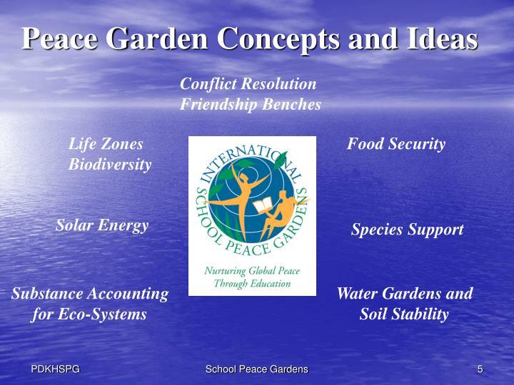 Peace Garden Concepts and Ideas