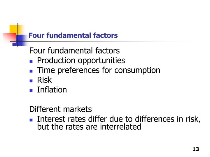 Four fundamental factors