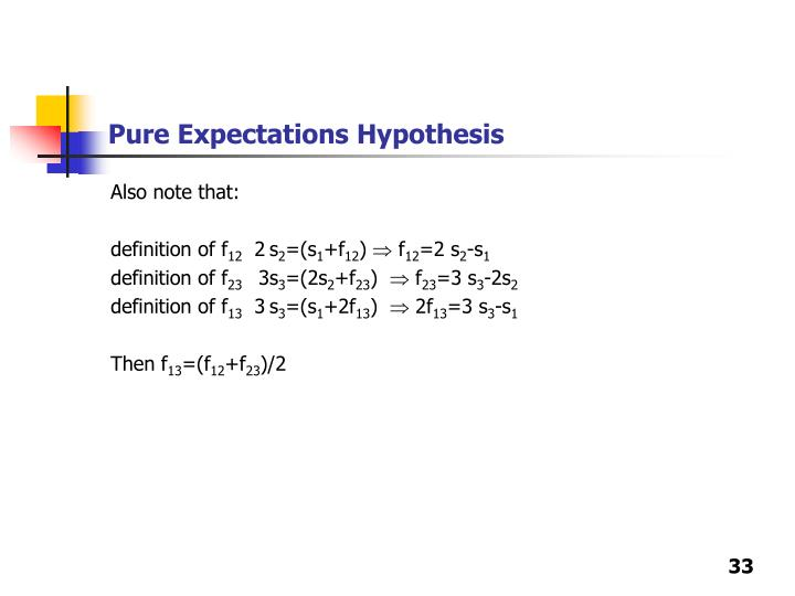 Pure Expectations Hypothesis