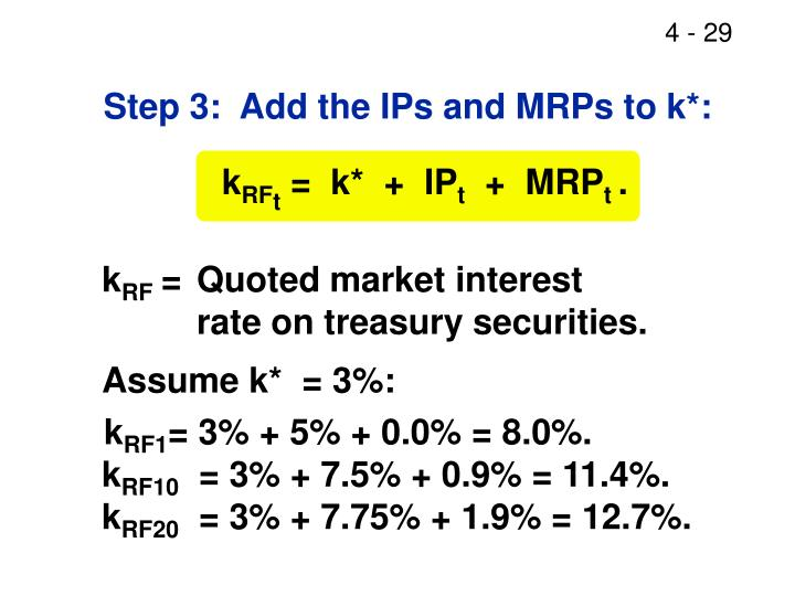 Step 3:  Add the IPs and MRPs to k*: