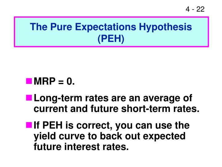 The Pure Expectations Hypothesis (PEH)