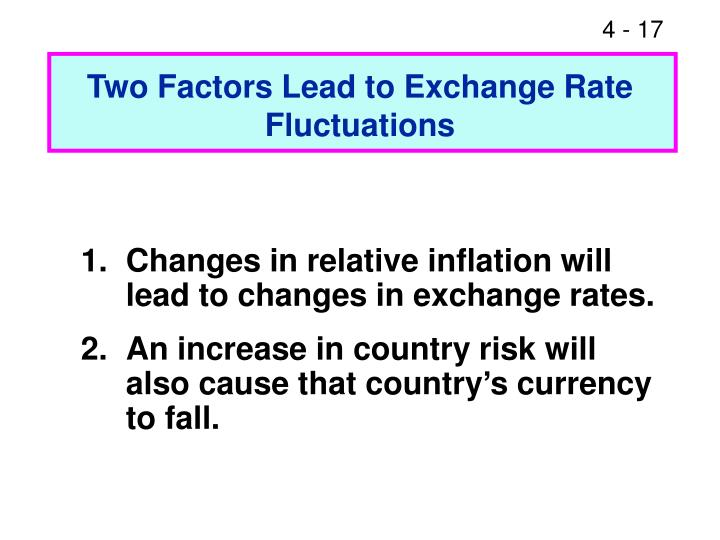 Two Factors Lead to Exchange Rate Fluctuations