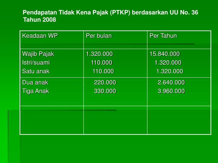Pendapatan Tidak Kena Pajak (PTKP) berdasarkan UU No. 36