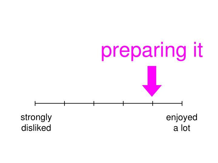 preparing it