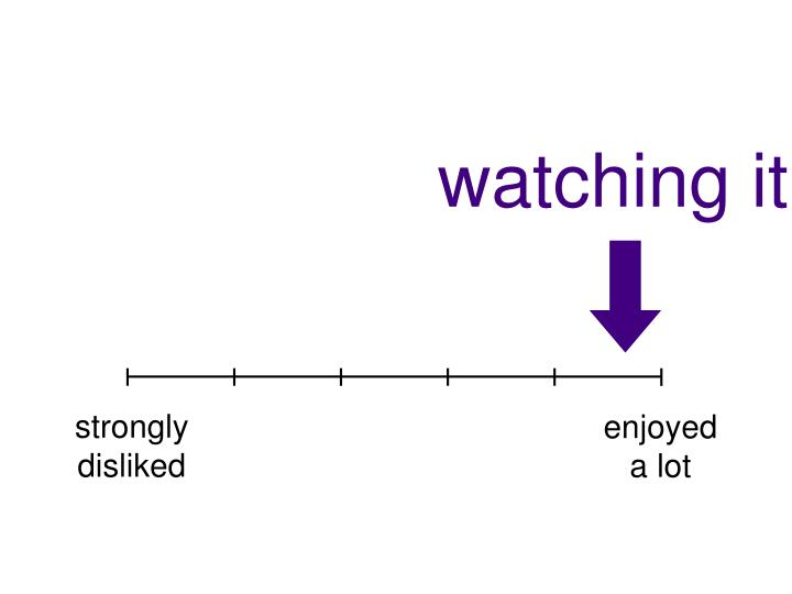 watching it