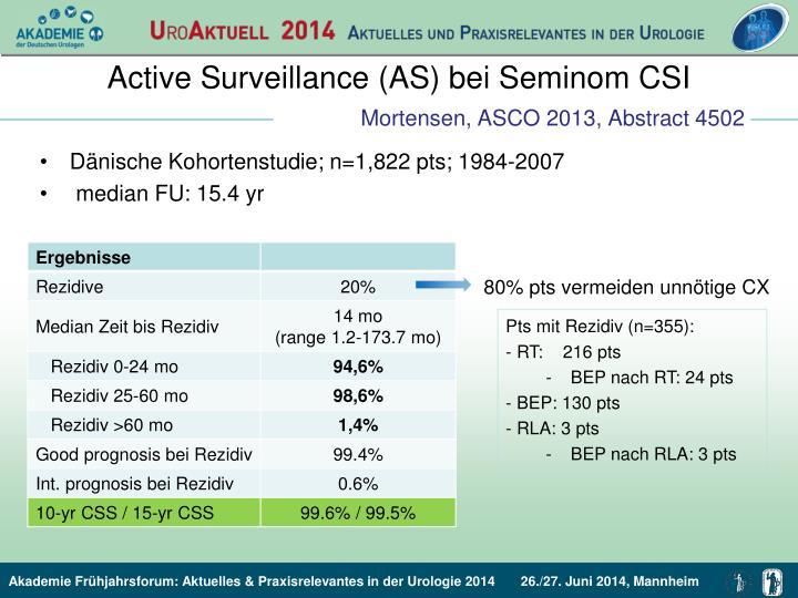 Active Surveillance (AS) bei Seminom CSI
