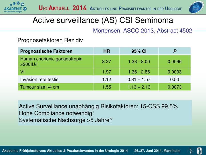 Active surveillance (AS) CSI Seminoma