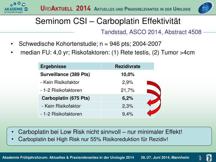 Seminom CSI – Carboplatin Effektivität
