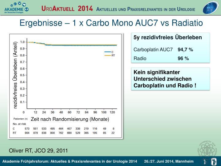 Ergebnisse – 1 x Carbo Mono AUC7 vs Radiatio