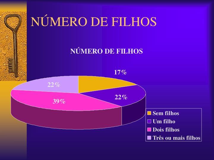 NÚMERO DE FILHOS