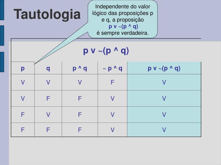 Independente do valor lógico das proposições p e q, a proposição