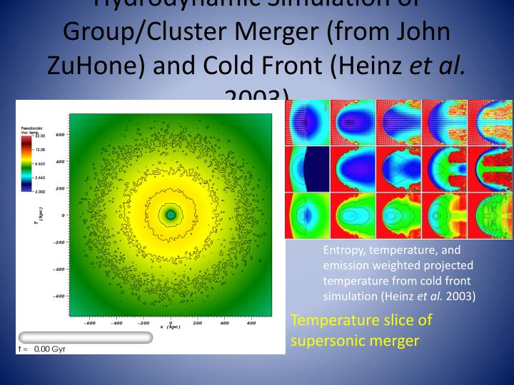 Hydrodynamic Simulation of Group/Cluster Merger (from John