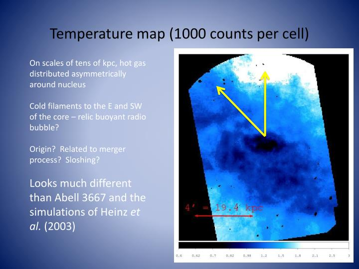 Temperature map (1000 counts per cell)