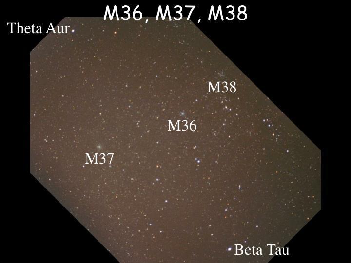 M36, M37, M38
