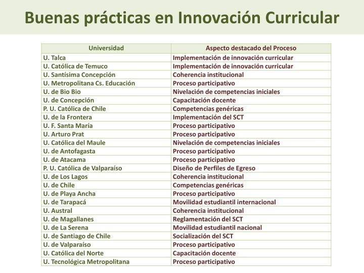 Buenas prácticas en Innovación